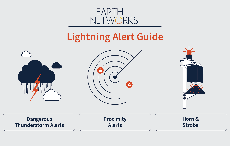 Earth Networks Lightning Alert Guide: Horn & Strobe, Proximity Alerts, Dangerous Thunderstorm Alerts